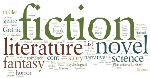 Mystery genre Detective Novel